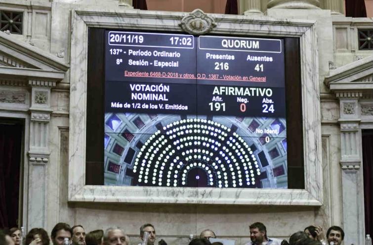 Diputados dio media sanción a leyes de Alquileres y Góndolas