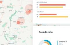 España: el TripAdvisor jurídico: ¿puede medirse al abogado por su éxito judicial?